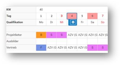 Shift plan example 2