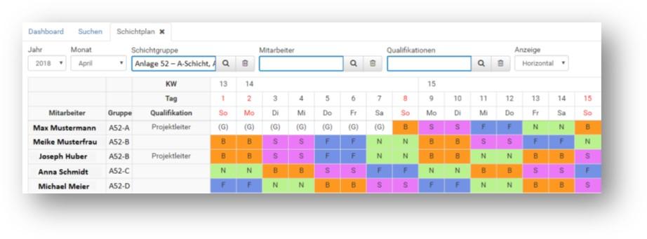 Personalplanung und Skill-Management